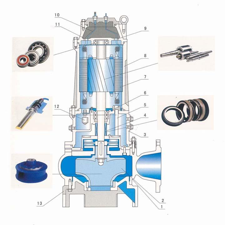 潜水污水泵结构图